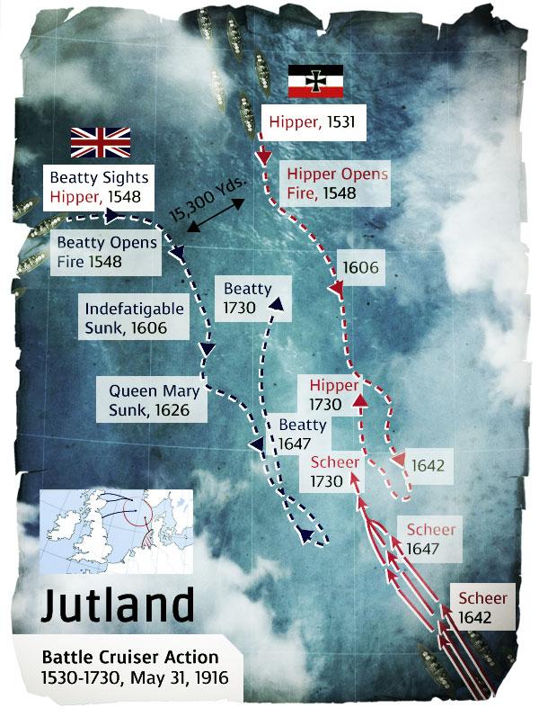 Jutland-new